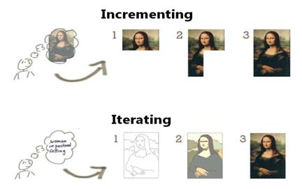 Iteration_Mona_Lisa